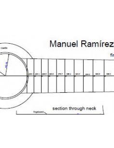 Plano Guitarra Clásica Manuel Ramirez