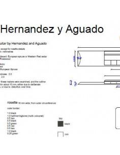 Plano Guitarra Clásica Hernandez y Aguado