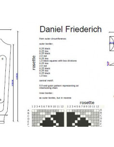 Daniel Friederich Classic Guitar Plan