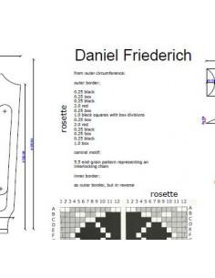 Plano Guitarra Clásica Daniel Friederich